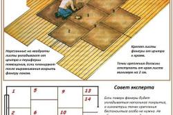 Схема раскладки листов фанеры