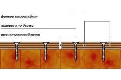 Схема укладки листов фанеры без лаг
