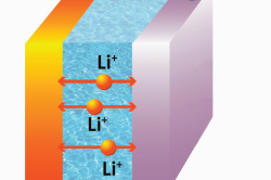 Схема устройства литий-ионного аккумулятора