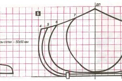 Масштабный чертеж выкраиваемых деталей каркаса каноэ