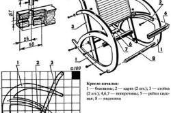 Схема устройства кресла качалки из фанеры