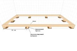 Схема установки лаг под фанеру