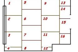 Схема укладки фанеры в комнате