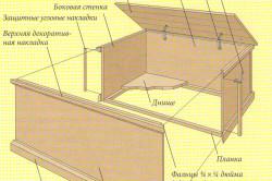 Схема сборки ящика из фанеры