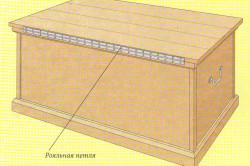Схема крепления рояльной петли