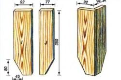 Схема изготовления ножек для ящика