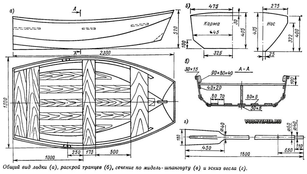 Чертеж лодки из фанеры