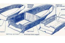 Расположение основных частей лодки