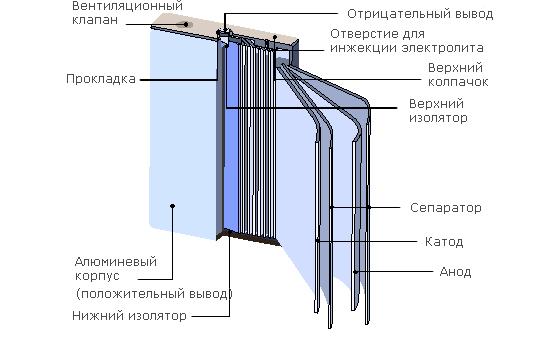 Схема литиевого аккумулятора шуруповерта