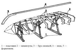 Схема сборки катера