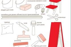 Необходимые инструменты для оклеивания стен обоями
