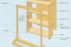 Схема низкого книжного стеллажа