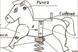 Схема коня-качалки из фанеры