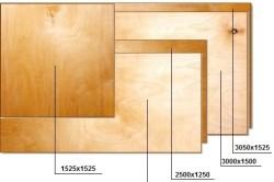 Размеры фанерных плит