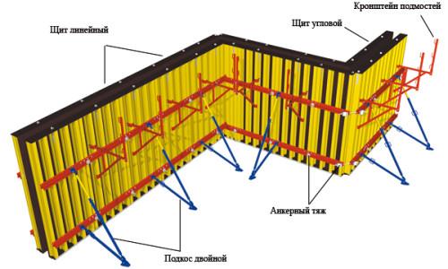 Схема опалубки из ламинированной фанеры