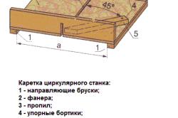 Схема устройства каретки циркулярного станка