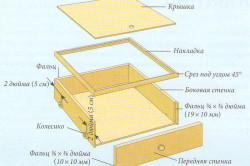 Схема ящика из фанеры под кровать