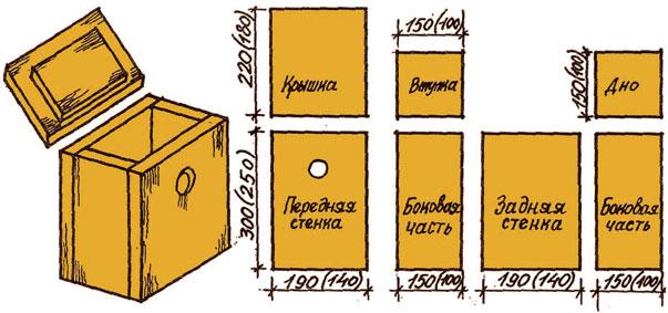 Размеры дощечек для изготовления скворечника