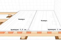 Размеры зазоров при укладке фанеры