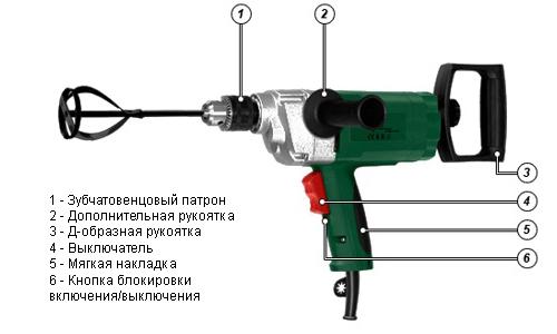 Схема дрели-миксера