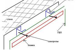 Схема профиля для крепления навесных шкафов