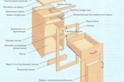 Схема сборки кухонного шкафа из фанеры