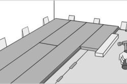 Схема укладки ламината вдоль стены
