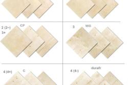 Сравнение классификаций фанеры