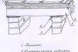 Схема использования фанеры в качестве основы под ламинат