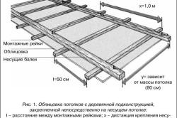 Схема монтажа деревянной обрешетки