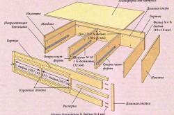 Основные элементы кровати из фанеры