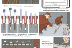 Этапы установки регулируемых лаг