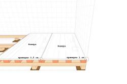 Схема укладки фанеры на поверхность пола