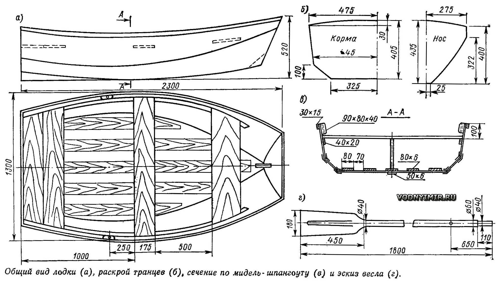 как сделать самодельную лодку из фанеры чертежи