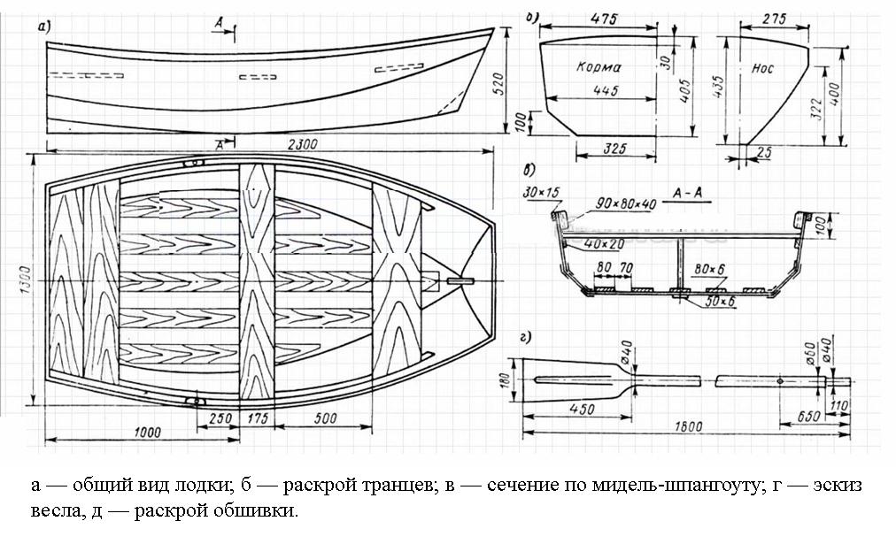 Как построить лодку своими руками 97
