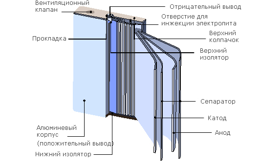 Схема литиевого аккумулятора