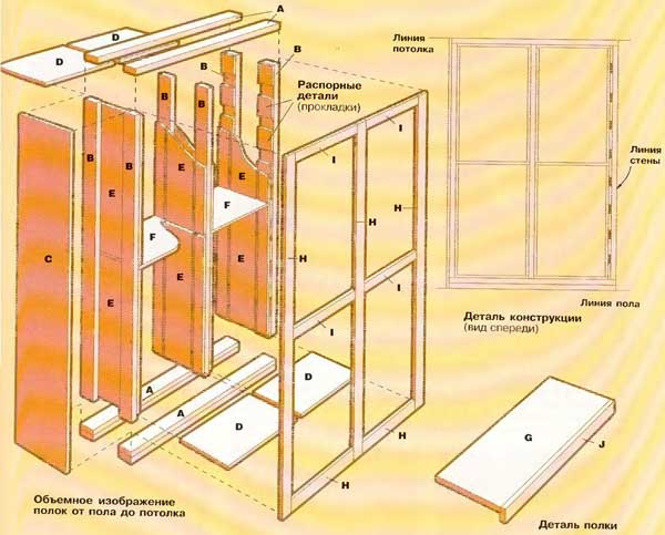 Схема полки от пола до потолка