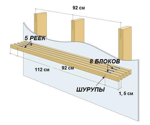 Схема сборки навесной полки