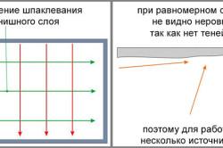 Схема выполнения первого и второго слоя шпаклевки фанерного потолка
