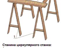Схема станицы для циркулярной пилы