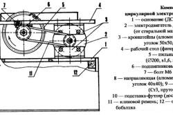 Схема циркулярной пилы