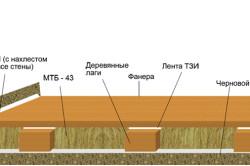 Схема укладки фанерных листов на пол