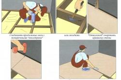 Технология укладки фанеры и осб плит на лаги