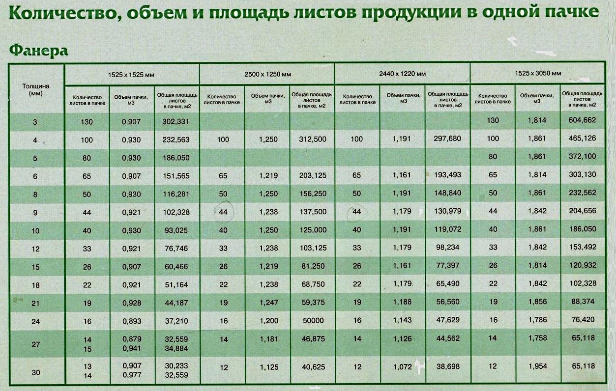 таблица размеров 11