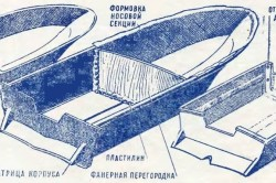 Конструкция фанерной лодки