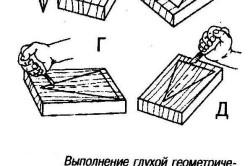Схема глухой геометрической резьбы по фанере