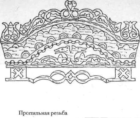 Схема пропильной (сквозной