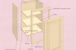 Схема кухонного шкафа