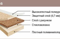 Структура бытового линолеума